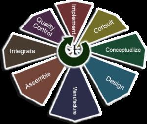 pie-chart-graphic-img